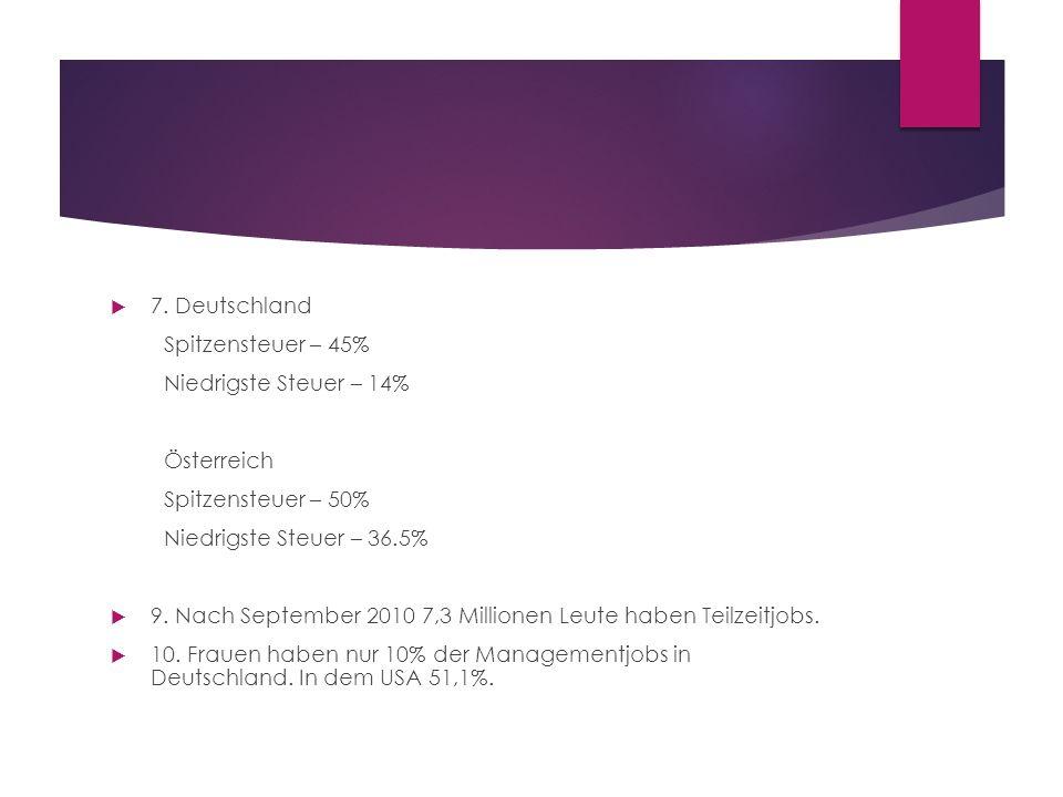 7. Deutschland Spitzensteuer – 45% Niedrigste Steuer – 14% Österreich Spitzensteuer – 50% Niedrigste Steuer – 36.5% 9. Nach September 2010 7,3 Million