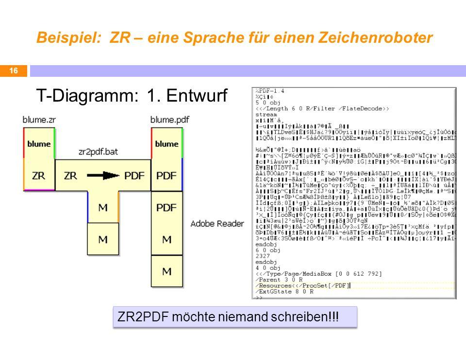 Beispiel: ZR – eine Sprache für einen Zeichenroboter T-Diagramm: 1. Entwurf 16 ZR2PDF möchte niemand schreiben!!!