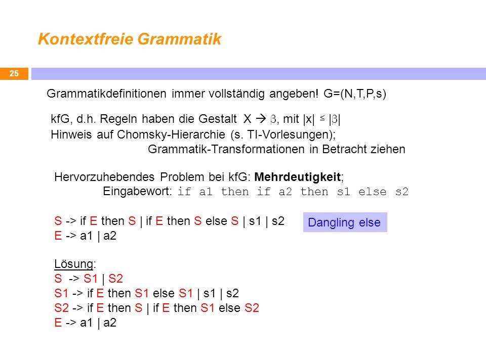 Kontextfreie Grammatik 25 Hervorzuhebendes Problem bei kfG: Mehrdeutigkeit; Eingabewort: if a1 then if a2 then s1 else s2 S -> if E then S | if E then