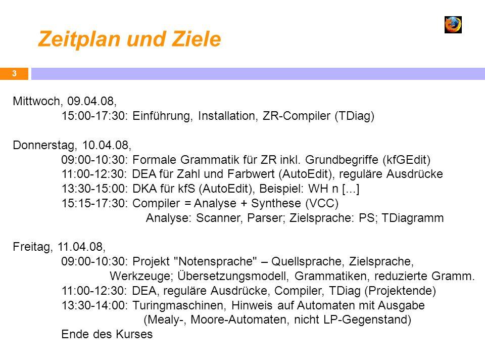 Zeitplan und Ziele 3 Mittwoch, 09.04.08, 15:00-17:30: Einführung, Installation, ZR-Compiler (TDiag) Donnerstag, 10.04.08, 09:00-10:30: Formale Grammat