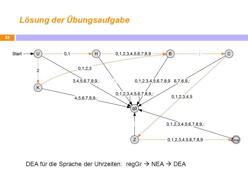 Lösung der Übungsaufgabe 32 DEA für die Sprache der Uhrzeiten: regGr NEA DEA