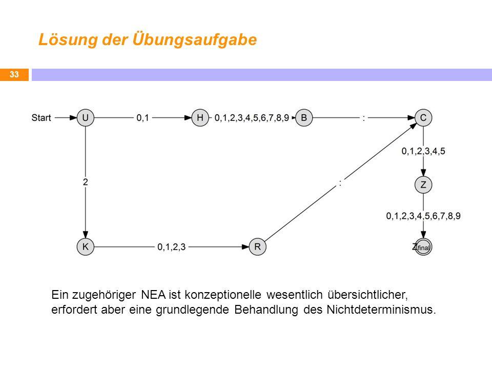 Lösung der Übungsaufgabe 33 Ein zugehöriger NEA ist konzeptionelle wesentlich übersichtlicher, erfordert aber eine grundlegende Behandlung des Nichtde