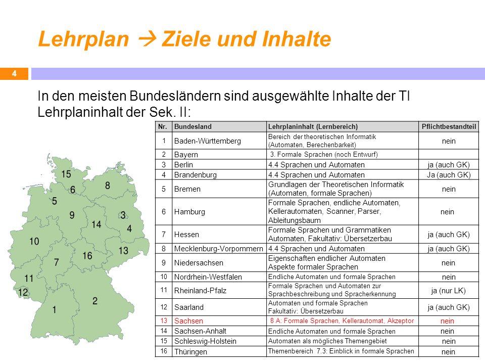 Lehrplan Ziele und Inhalte 4 Nr. Bundesland Lehrplaninhalt (Lernbereich)Pflichtbestandteil 1 Baden-Württemberg Bereich der theoretischen Informatik (A