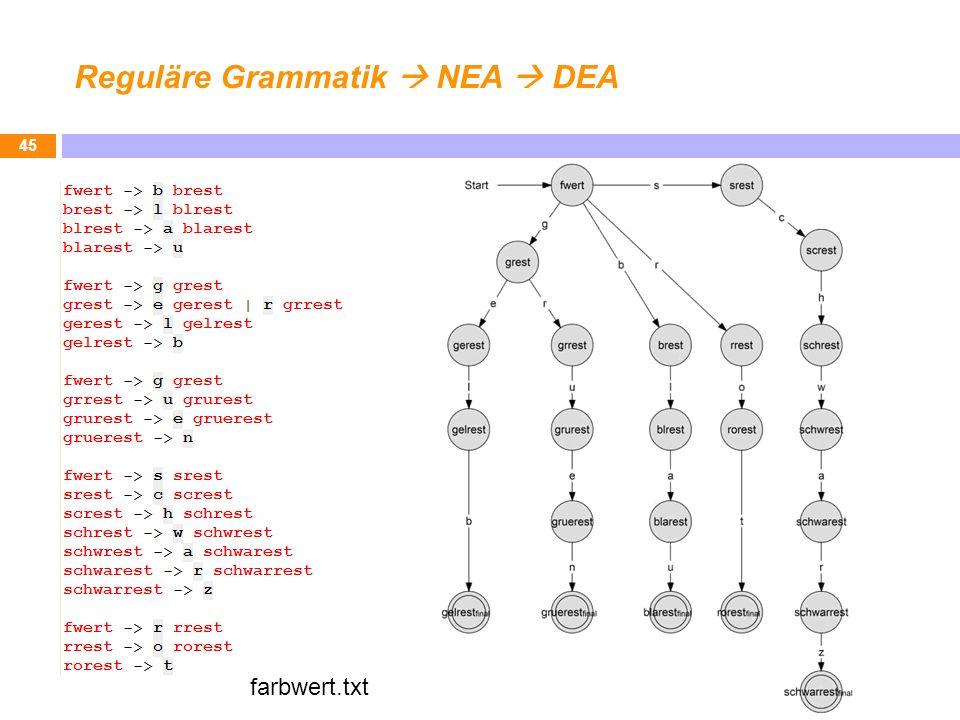 Reguläre Grammatik NEA DEA 45 farbwert.txt