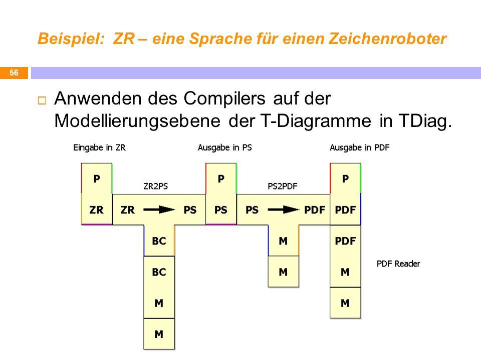 Beispiel: ZR – eine Sprache für einen Zeichenroboter Anwenden des Compilers auf der Modellierungsebene der T-Diagramme in TDiag. 56