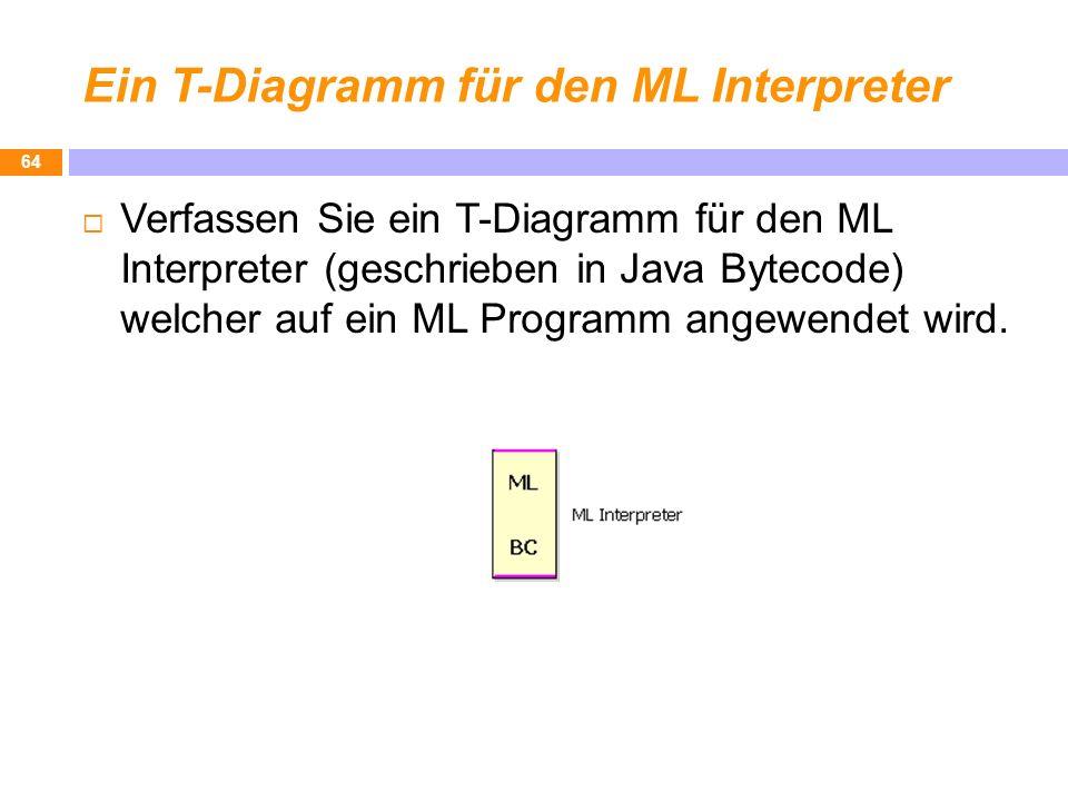 Ein T-Diagramm für den ML Interpreter Verfassen Sie ein T-Diagramm für den ML Interpreter (geschrieben in Java Bytecode) welcher auf ein ML Programm a