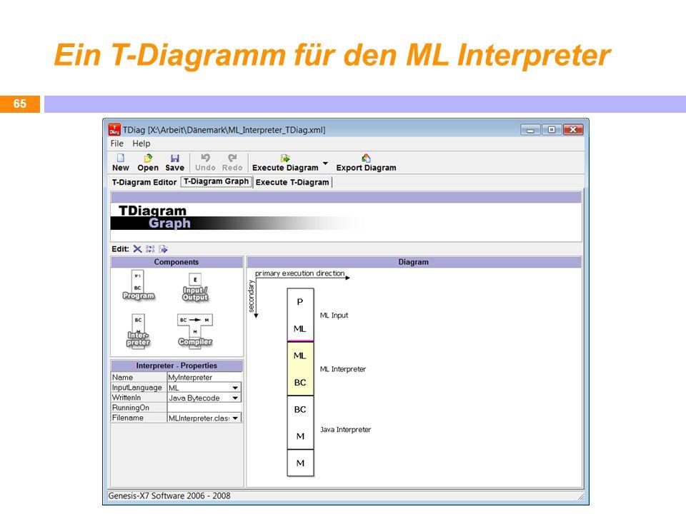 Ein T-Diagramm für den ML Interpreter 65