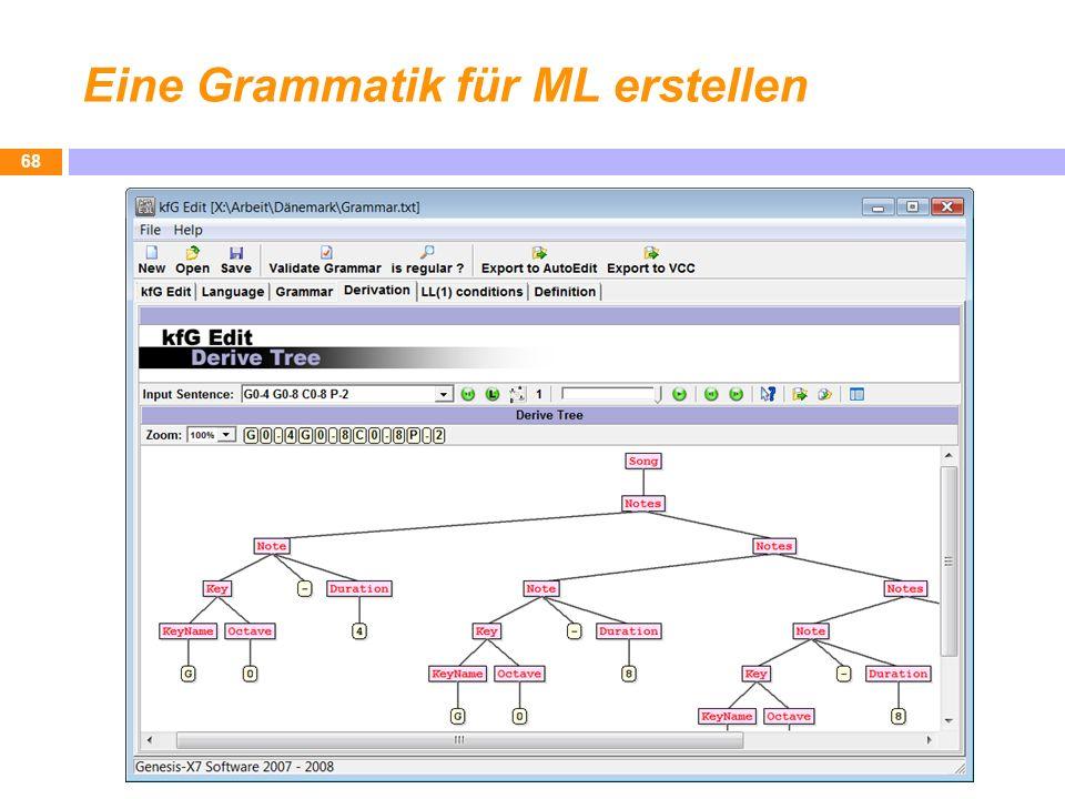 Eine Grammatik für ML erstellen 68