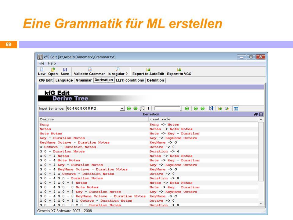 Eine Grammatik für ML erstellen 69