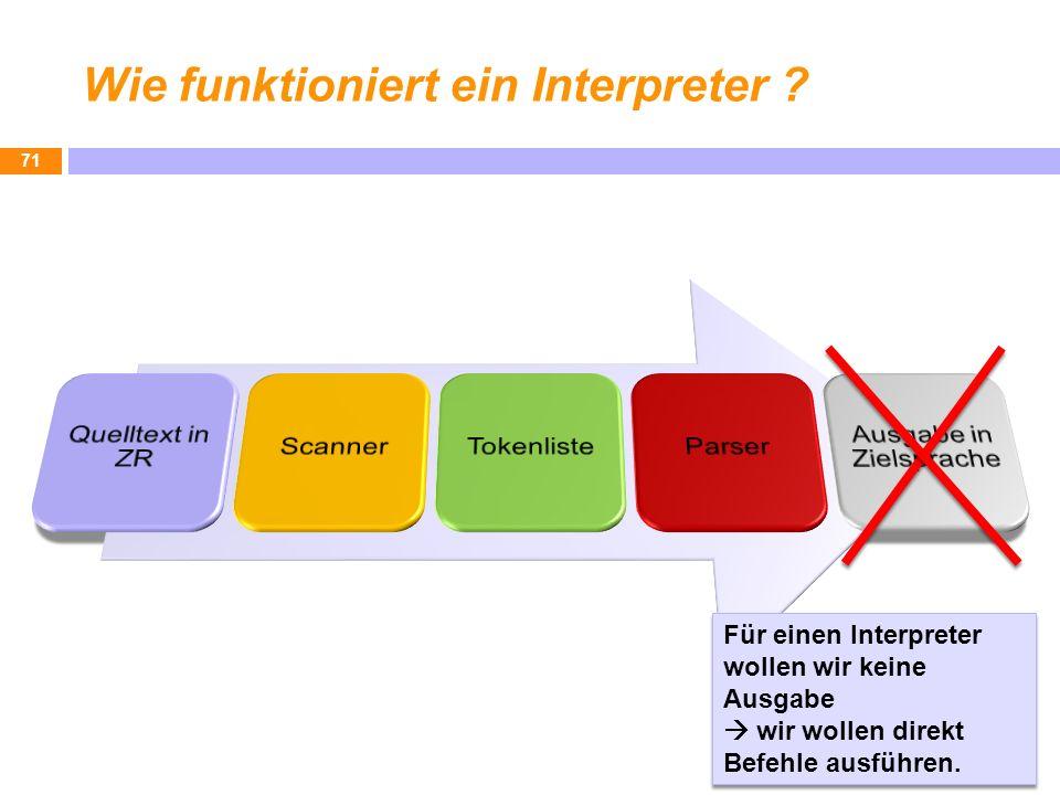 Wie funktioniert ein Interpreter ? 71 Für einen Interpreter wollen wir keine Ausgabe wir wollen direkt Befehle ausführen.