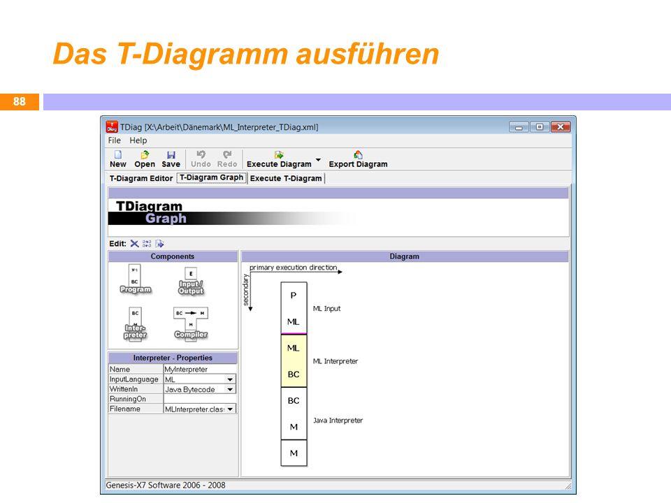 Das T-Diagramm ausführen 88