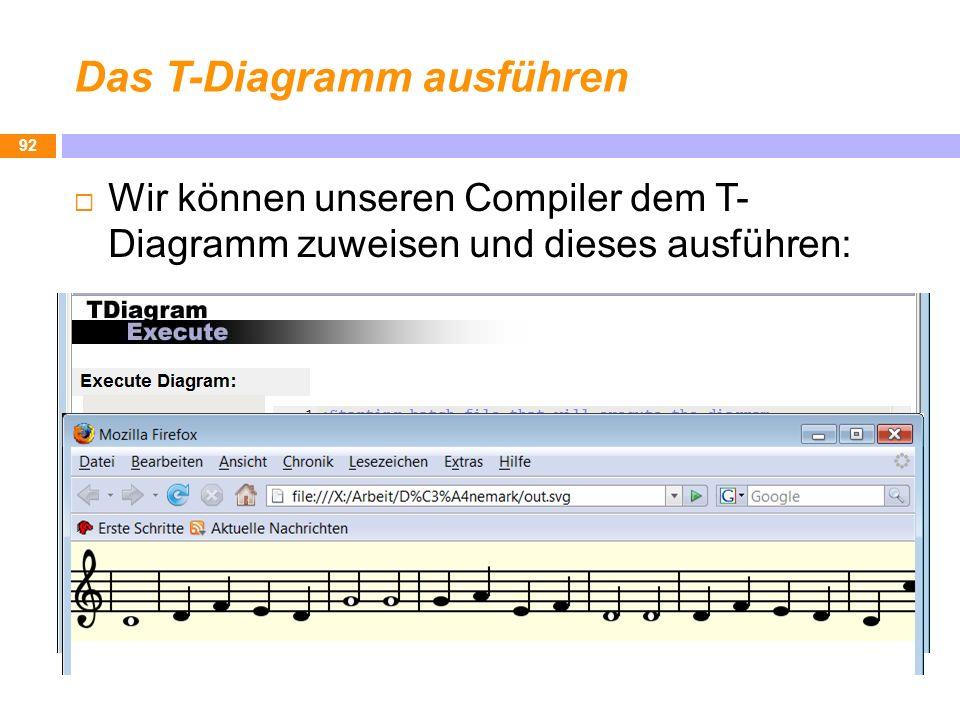 Das T-Diagramm ausführen Wir können unseren Compiler dem T- Diagramm zuweisen und dieses ausführen: 92