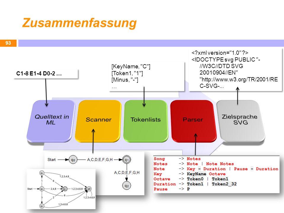 Zusammenfassung 93 C1-8 E1-4 D0-2 … [KeyName,