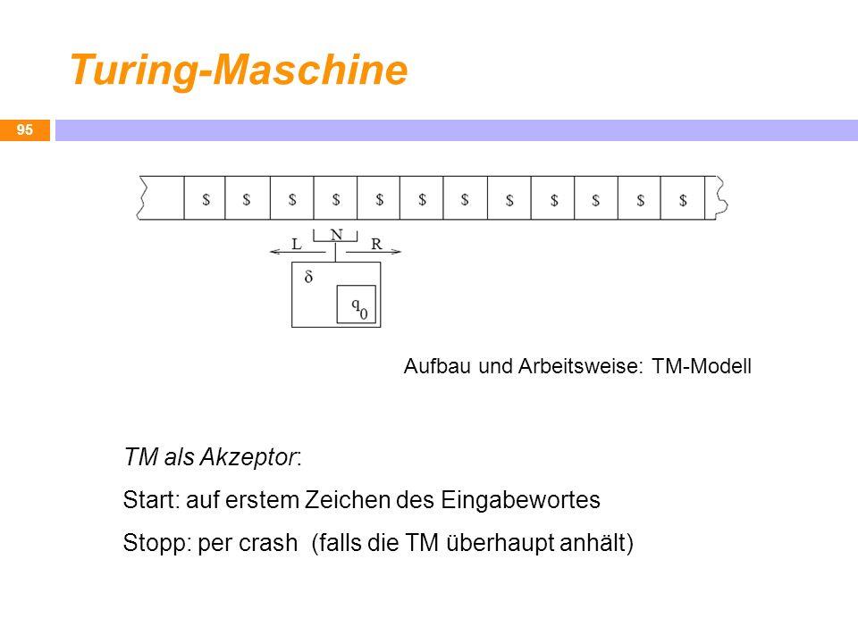 Turing-Maschine 95 Aufbau und Arbeitsweise: TM-Modell TM als Akzeptor: Start: auf erstem Zeichen des Eingabewortes Stopp: per crash (falls die TM über