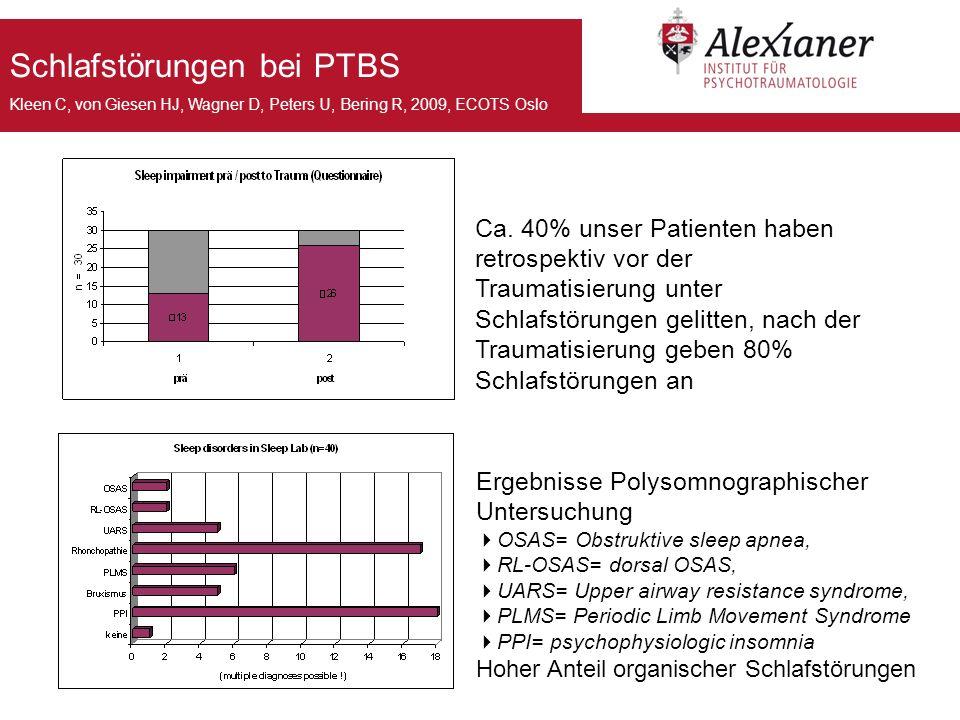 Schlafstörungen bei PTBS Kleen C, von Giesen HJ, Wagner D, Peters U, Bering R, 2009, ECOTS Oslo Ca. 40% unser Patienten haben retrospektiv vor der Tra