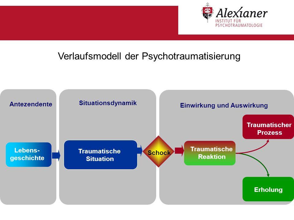 Antezendente Situationsdynamik Einwirkung und Auswirkung Traumatische Situation Traumatische Reaktion Traumatischer Prozess Erholung Schock Lebens- ge
