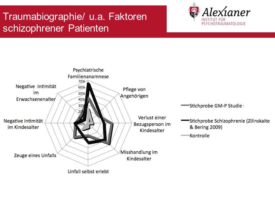 Traumabiographie/ u.a. Faktoren schizophrener Patienten