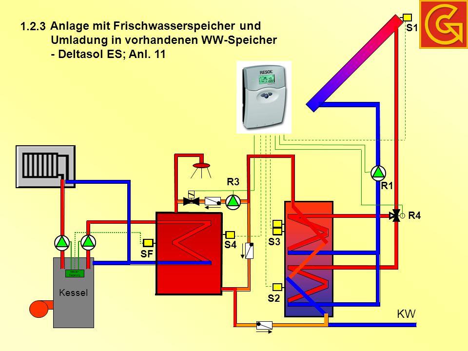 Kessel Kessel- Regelung KW Anlage mit Frischwasserspeicher und Umladung in vorhandenen WW-Speicher - Deltasol ES; Anl. 11 S1 S2 S3 R1 S4 SF R3 R4 1.2.