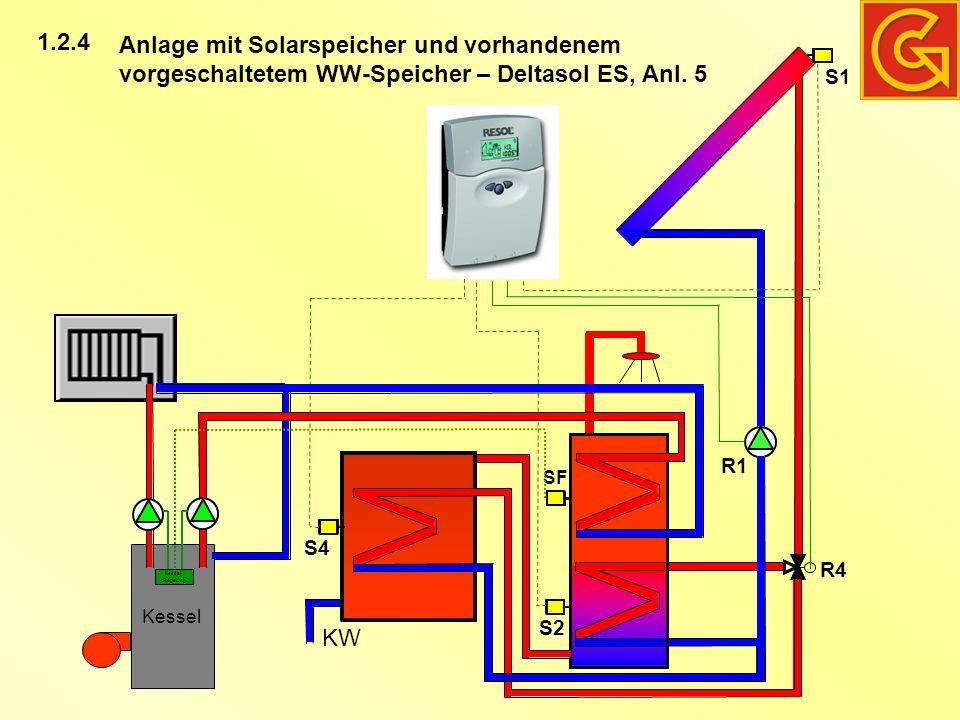 1.2.4 Anlage mit Solarspeicher und vorhandenem vorgeschaltetem WW-Speicher – Deltasol ES, Anl. 5 Kessel KW Kessel- Regelung S1 S2 R1 S4 SF R4