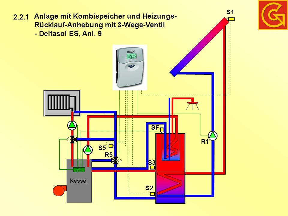 Kessel Kessel- Regelung Anlage mit Kombispeicher und Heizungs- Rücklauf-Anhebung mit 3-Wege-Ventil - Deltasol ES, Anl. 9 S1 R1 SF S3 S2 S5 R5 2.2.1 M