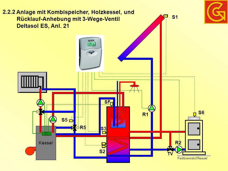Kessel Anlage mit Kombispeicher, Holzkessel, und Rücklauf-Anhebung mit 3-Wege-Ventil Deltasol ES, Anl. 21 Festbrennstoffkessel Kessel- Regelung TV S1