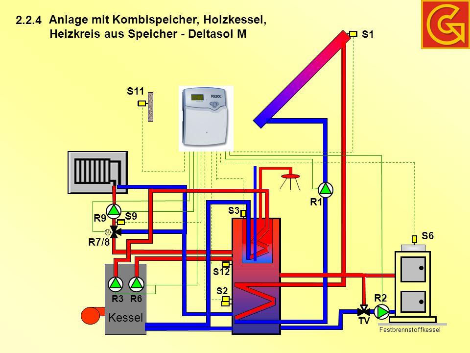 Anlage mit Kombispeicher, Holzkessel, Heizkreis aus Speicher - Deltasol M M S1 S12 S3 S2 R1 S9 R9 S11 R3 R7/8 Festbrennstoffkessel TV S6 R2 2.2.4 Kess