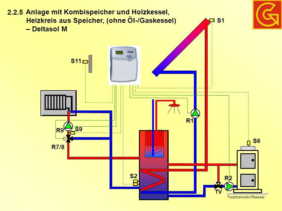 Anlage mit Kombispeicher und Holzkessel, Heizkreis aus Speicher, (ohne Öl-/Gaskessel) – Deltasol M M S1 S2 R1 S9 R9 S11 R7/8 Festbrennstoffkessel TV S6 R2 2.2.5