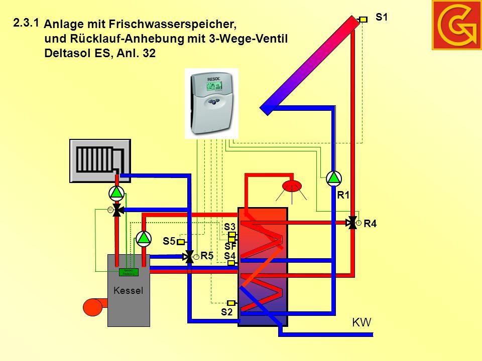 Kessel Anlage mit Frischwasserspeicher, und Rücklauf-Anhebung mit 3-Wege-Ventil Deltasol ES, Anl. 32 KW Kessel- Regelung SF S1 R1 R4 R5 S2 S3 S5 2.3.1