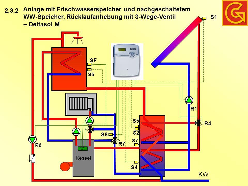 Anlage mit Frischwasserspeicher und nachgeschaltetem WW-Speicher, Rücklaufanhebung mit 3-Wege-Ventil – Deltasol M Kessel KW SF S1 R1 R4 R7 S4 S7 S8 Ke