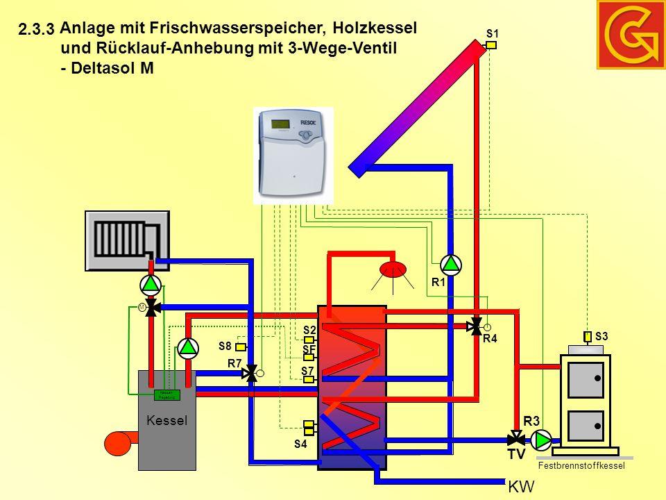 Kessel Anlage mit Frischwasserspeicher, Holzkessel und Rücklauf-Anhebung mit 3-Wege-Ventil - Deltasol M KW Kessel- Regelung Festbrennstoffkessel S1 R1