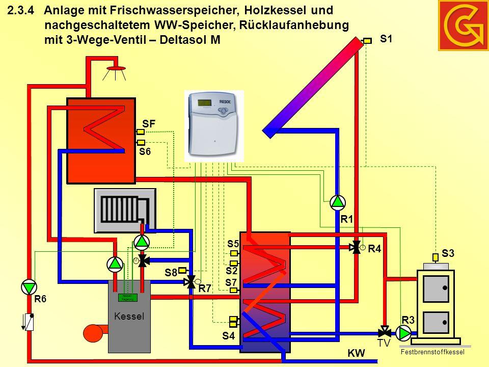 Anlage mit Frischwasserspeicher, Holzkessel und nachgeschaltetem WW-Speicher, Rücklaufanhebung mit 3-Wege-Ventil – Deltasol M Kessel KW SF S1 R1 R4 R7