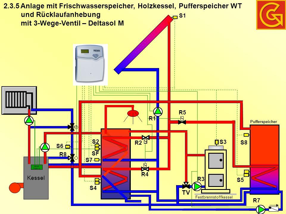 Anlage mit Frischwasserspeicher, Holzkessel, Pufferspeicher WT und Rücklaufanhebung mit 3-Wege-Ventil – Deltasol M Kessel Kessel- Regelung Festbrennstoffkessel S1 R3 TV R8 S6 S3 SF S2 S7 S4 Pufferspeicher S5 R1 2.3.5 S8 R5 R2 R4 R7 M