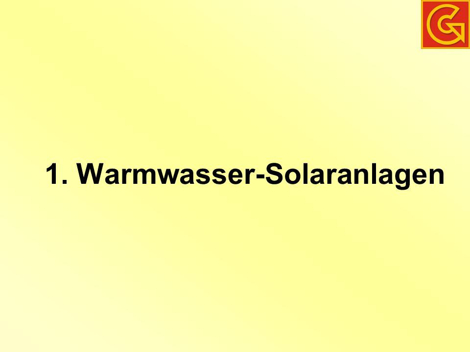 1.1 Warmwasser-Solaranlagen mit 1 Speicher
