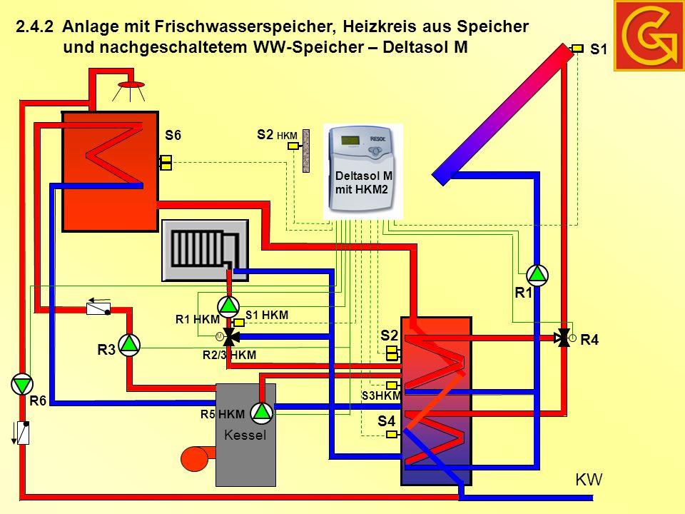 Anlage mit Frischwasserspeicher, Heizkreis aus Speicher und nachgeschaltetem WW-Speicher – Deltasol M Kessel KW M S1 S2 S3HKM S4 R1 R4 S1 HKM R1 HKM S