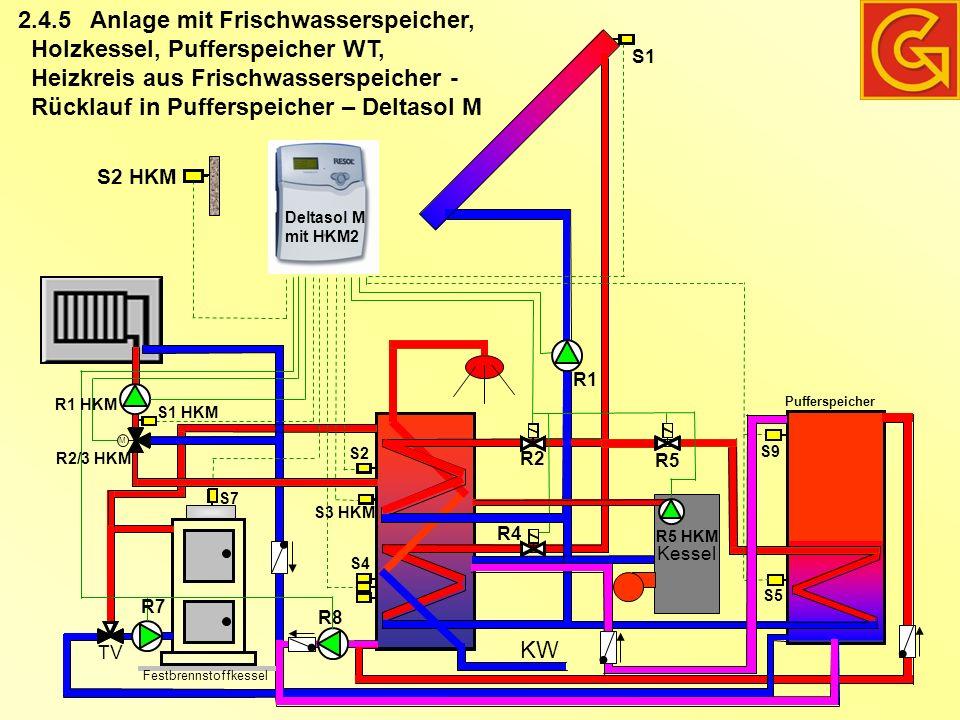 Anlage mit Frischwasserspeicher, Holzkessel, Pufferspeicher WT, Heizkreis aus Frischwasserspeicher - Rücklauf in Pufferspeicher – Deltasol M 2.4.5 KW Festbrennstoffkessel TV M S2 HKM S1 R1 S2 S3 HKM S4 S7 R7 S1 HKM R1 HKM R2/3 HKM Pufferspeicher S5 R2 R4 R5 Kessel Deltasol M mit HKM2 S9 R5 HKM R8