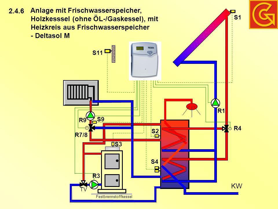 Anlage mit Frischwasserspeicher, Holzkesssel (ohne ÖL-/Gaskessel), mit Heizkreis aus Frischwasserspeicher - Deltasol M KW Festbrennstoffkessel TV M S11 S1 R1 R4 S2 S4 S3 R3 S9 R9 R7/8 2.4.6