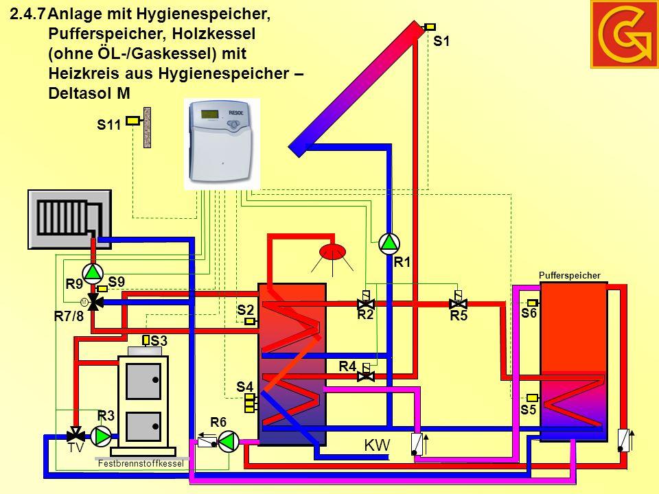 Anlage mit Hygienespeicher, Pufferspeicher, Holzkessel (ohne ÖL-/Gaskessel) mit Heizkreis aus Hygienespeicher – Deltasol M KW Festbrennstoffkessel TV