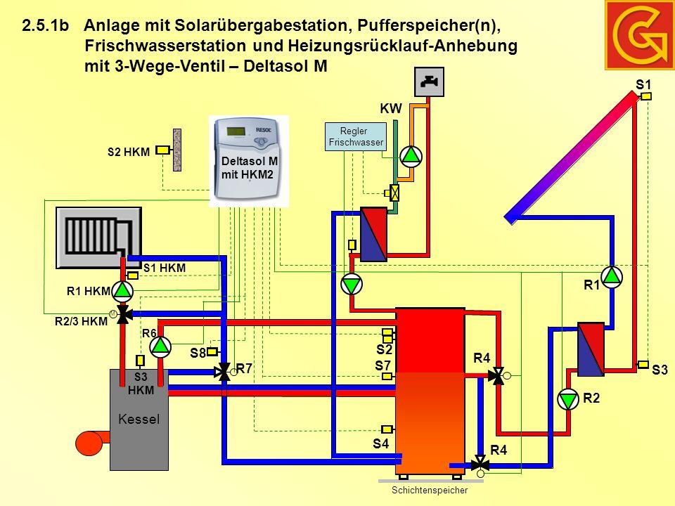 Anlage mit Solarübergabestation, Pufferspeicher(n), Frischwasserstation und Heizungsrücklauf-Anhebung mit 3-Wege-Ventil – Deltasol M 2.5.1b Schichtens