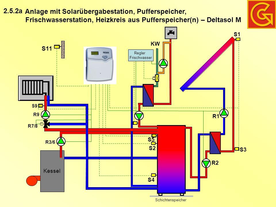Anlage mit Solarübergabestation, Pufferspeicher, Frischwasserstation, Heizkreis aus Pufferspeicher(n) – Deltasol M 2.5.2a Schichtenspeicher Kessel S4 S5 KW Regler Frischwasser S1 S2 R1 S11 S3 M S9 R9 R7/8 R3/6 R2