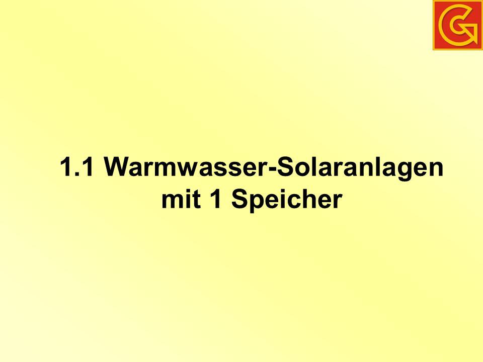 Kessel Anlage mit Frischwasserspeicher, Holzkessel und Rücklauf-Anhebung mit 3-Wege-Ventil - Deltasol M KW Kessel- Regelung Festbrennstoffkessel S1 R1 R4 R3 TV R7 S8 S3 SF S2 S7 S4 2.3.3 M