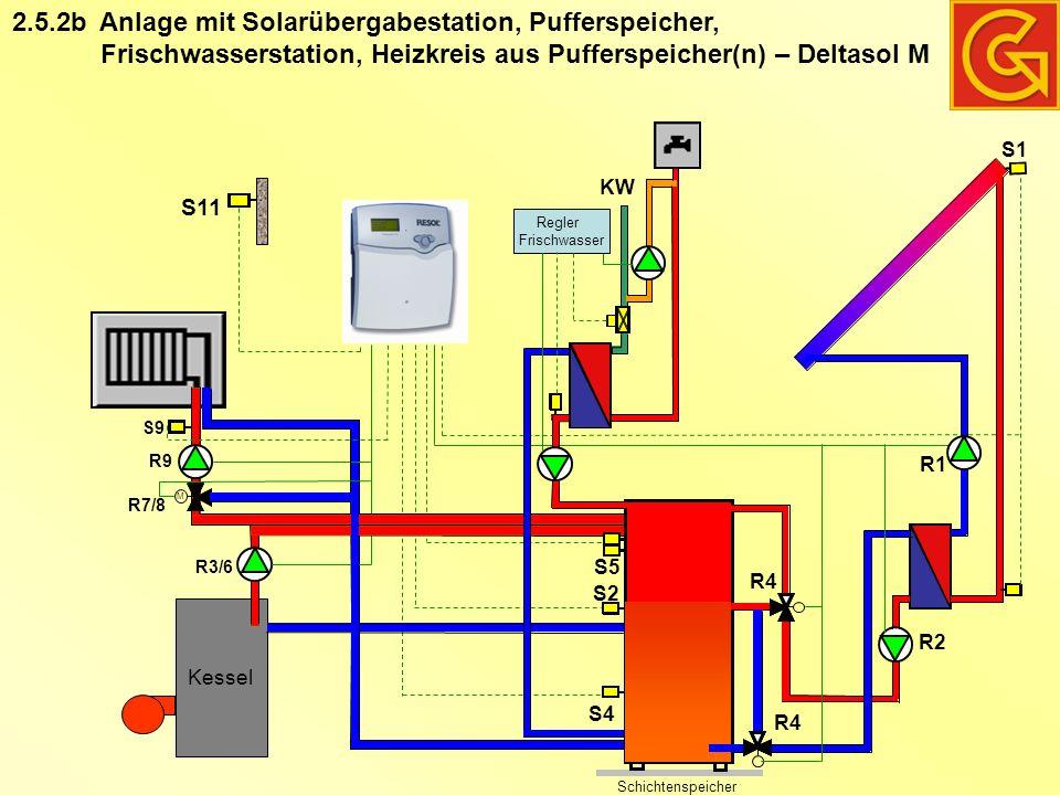 Anlage mit Solarübergabestation, Pufferspeicher, Frischwasserstation, Heizkreis aus Pufferspeicher(n) – Deltasol M 2.5.2b Kessel S11 M S9 R9 R7/8 R3/6