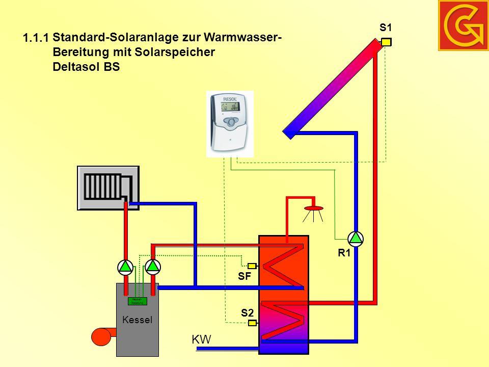 Anlage mit Frischwasserspeicher, Holzkessel und nachgeschaltetem WW-Speicher, Rücklaufanhebung mit 3-Wege-Ventil – Deltasol M Kessel KW SF S1 R1 R4 R7 S4 S7 S8 Kessel- Regelung S5 Festbrennstoffkessel TV S3 R3 2.3.4 R6 S6 S2 M
