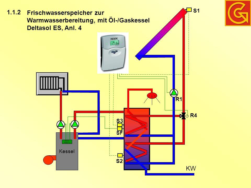 Kessel Frischwasserspeicher zur Warmwasserbereitung, mit Öl-/Gaskessel Deltasol ES, Anl. 4 KW Kessel- Regelung S1 S2 S3 SF R4 R1 1.1.2