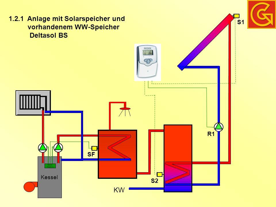 Kessel Anlage mit Solarspeicher und Umladung in vorhandenen WW-Speicher - Deltasol ES, Anl.