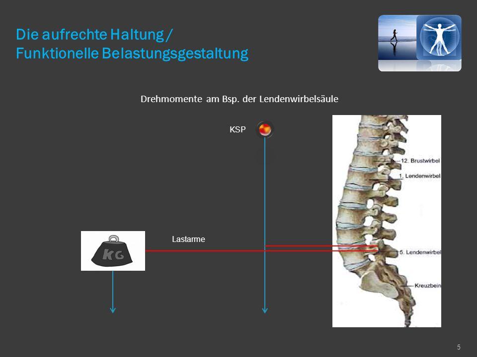 Belastungsgestaltung mit Hilfe der Bewegungstechnik Bei der Vorbeugung des Oberkörpers hat der Vorbeugewinkel einen großen Einfluss auf die Spannungen in den Bandscheiben 6 Die aufrechte Haltung / Funktionelle Belastungsgestaltung