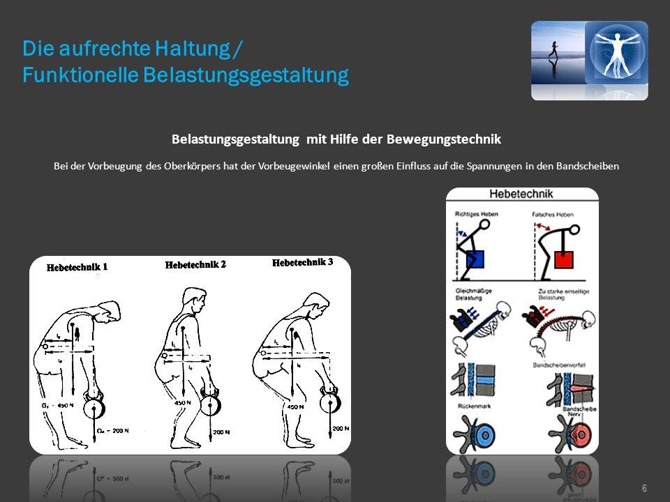 Belastungsgestaltung mit Hilfe der Bewegungstechnik Bei der Vorbeugung des Oberkörpers hat der Vorbeugewinkel einen großen Einfluss auf die Spannungen