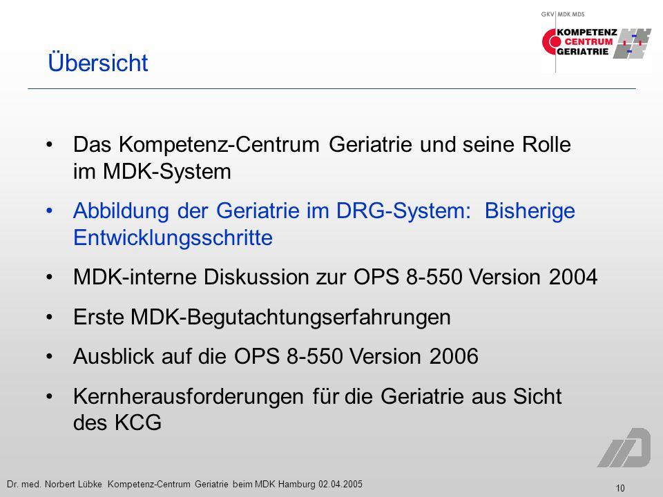 10 Dr. med. Norbert Lübke Kompetenz-Centrum Geriatrie beim MDK Hamburg 02.04.2005 Übersicht Das Kompetenz-Centrum Geriatrie und seine Rolle im MDK-Sys