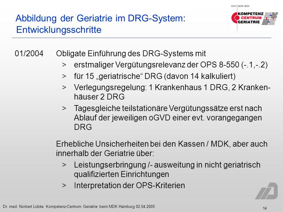 14 Dr. med. Norbert Lübke Kompetenz-Centrum Geriatrie beim MDK Hamburg 02.04.2005 Abbildung der Geriatrie im DRG-System: Entwicklungsschritte 01/2004O