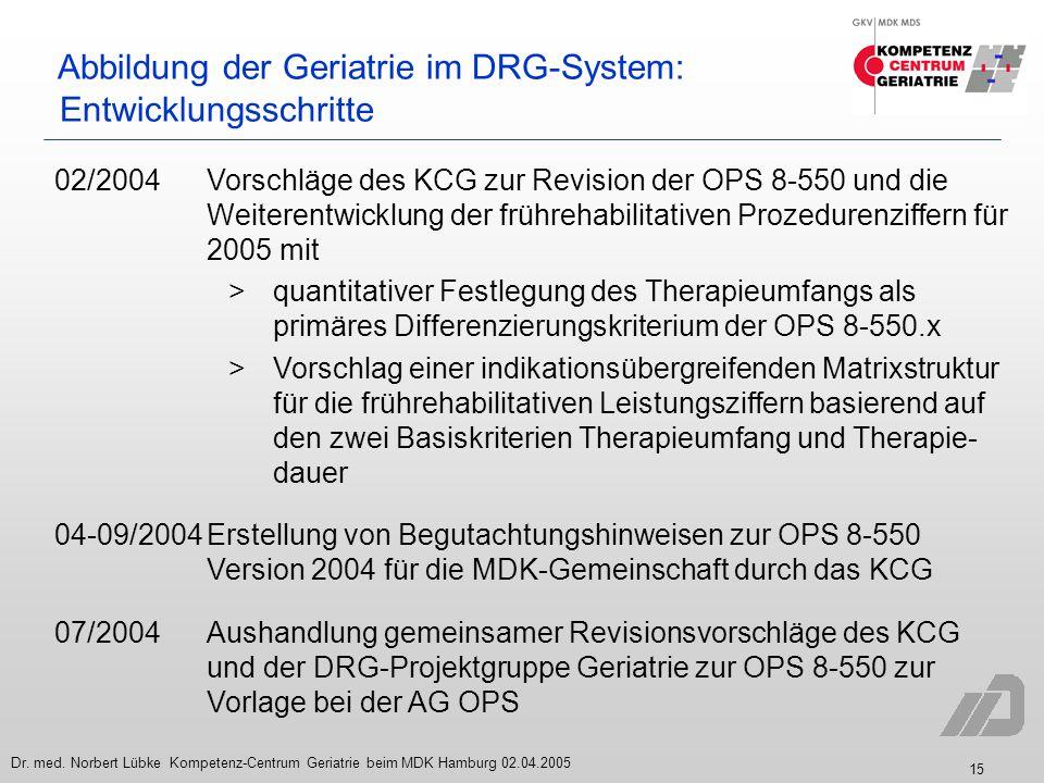 15 Dr. med. Norbert Lübke Kompetenz-Centrum Geriatrie beim MDK Hamburg 02.04.2005 Abbildung der Geriatrie im DRG-System: Entwicklungsschritte 02/2004V
