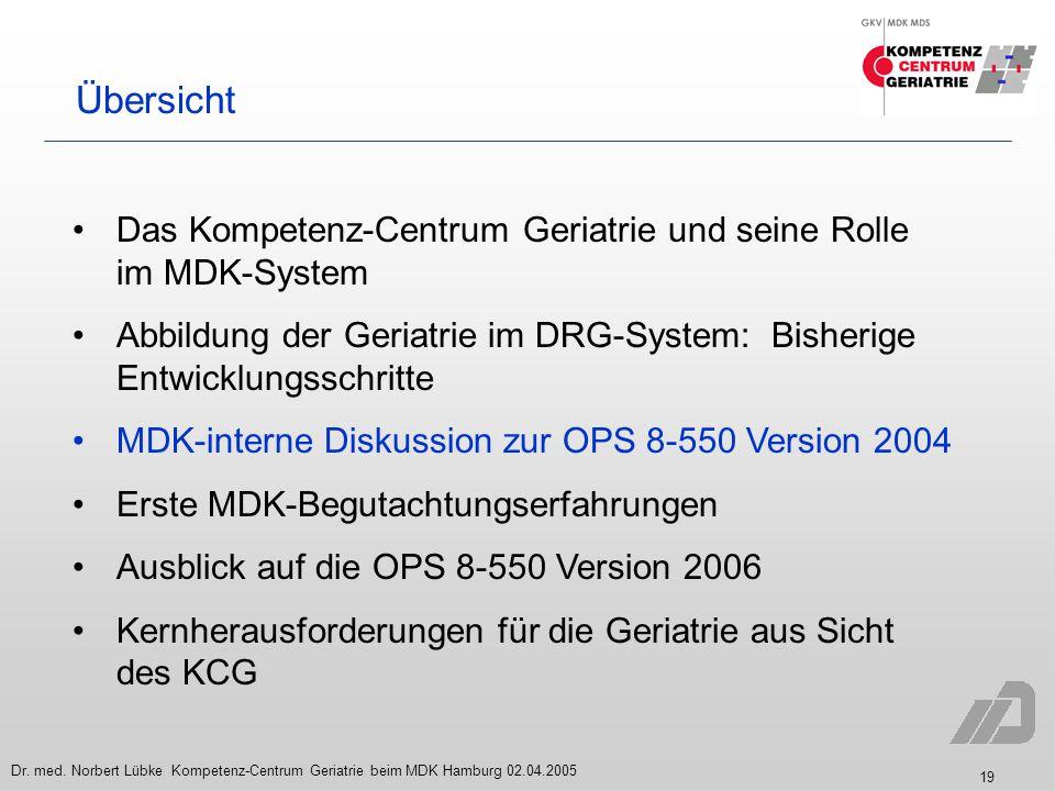 19 Dr. med. Norbert Lübke Kompetenz-Centrum Geriatrie beim MDK Hamburg 02.04.2005 Übersicht Das Kompetenz-Centrum Geriatrie und seine Rolle im MDK-Sys